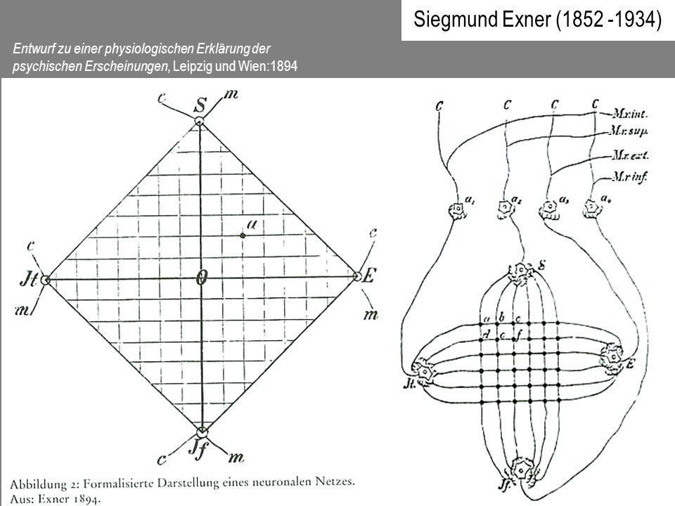 Siegmund Exner (1852 -1934) Entwurf zu einer physiologischen Erklärung der psychischen Erscheinungen, Leipzig und Wien:1894.