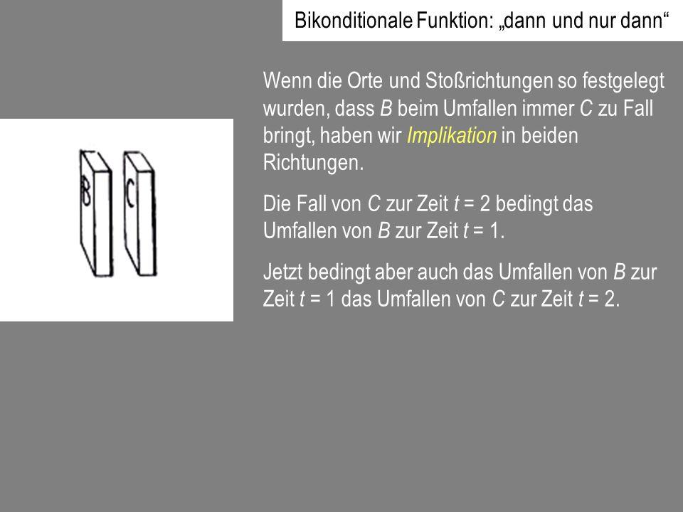"""Bikonditionale Funktion: """"dann und nur dann"""