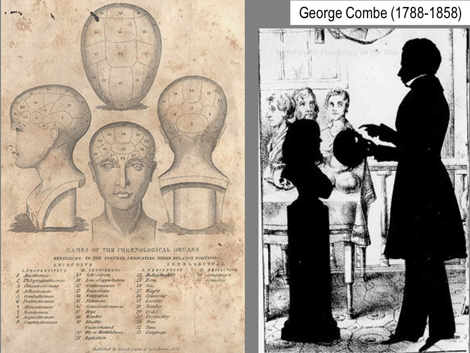 George Combe (1788-1858)