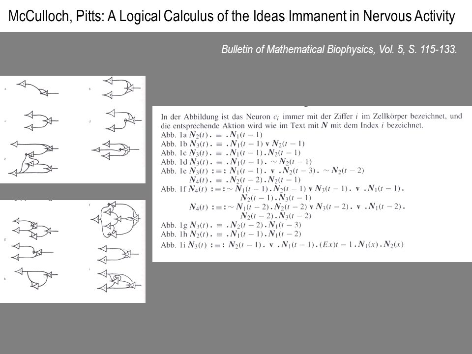 McCulloch, Pitts: A Logical Calculus of the Ideas Immanent in Nervous Activity