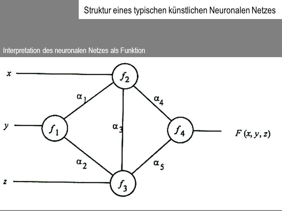 Struktur eines typischen künstlichen Neuronalen Netzes