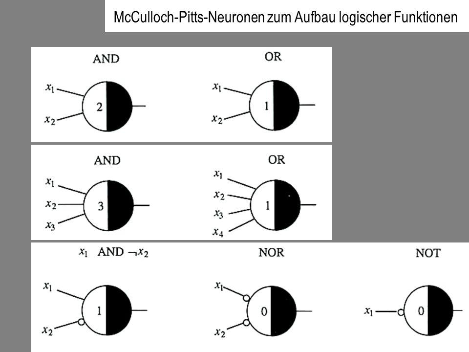 McCulloch-Pitts-Neuronen zum Aufbau logischer Funktionen