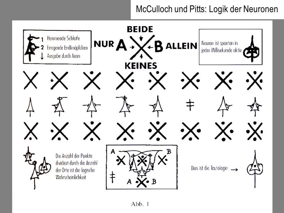 McCulloch und Pitts: Logik der Neuronen