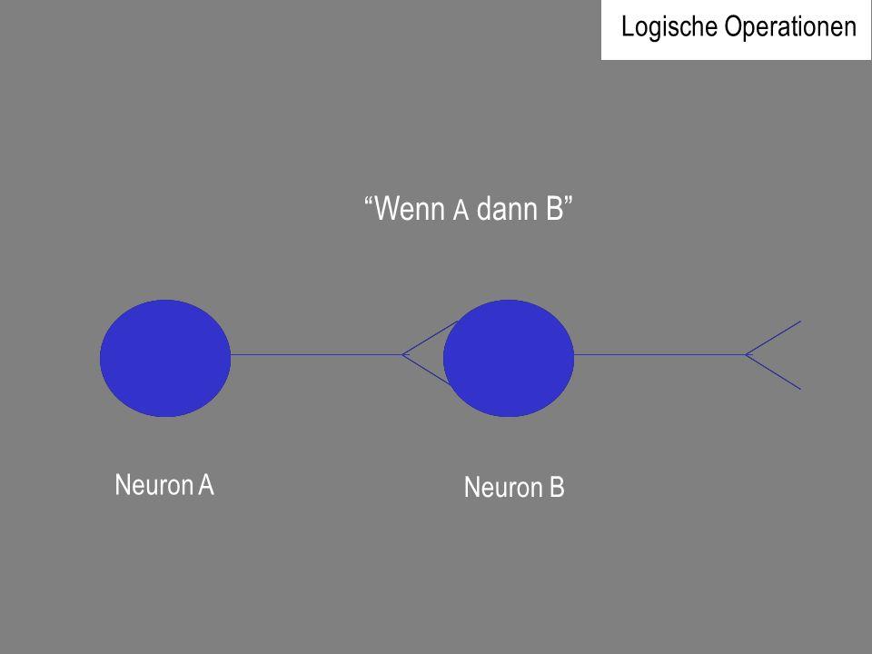 Wenn A dann B Logische Operationen Neuron A Neuron B