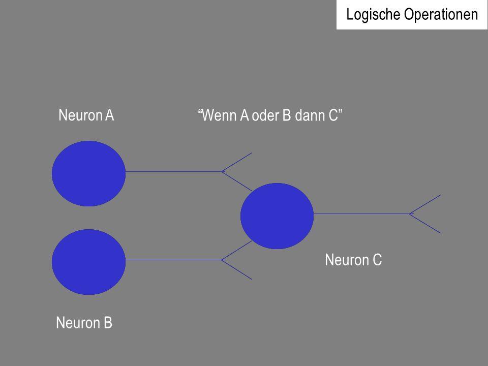 Logische Operationen Neuron A Wenn A oder B dann C Neuron C Neuron B