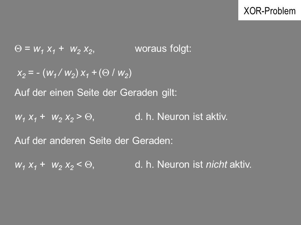 XOR-Problem  = w1 x1 + w2 x2, woraus folgt: x2 = - (w1 / w2) x1 + ( / w2) Auf der einen Seite der Geraden gilt:
