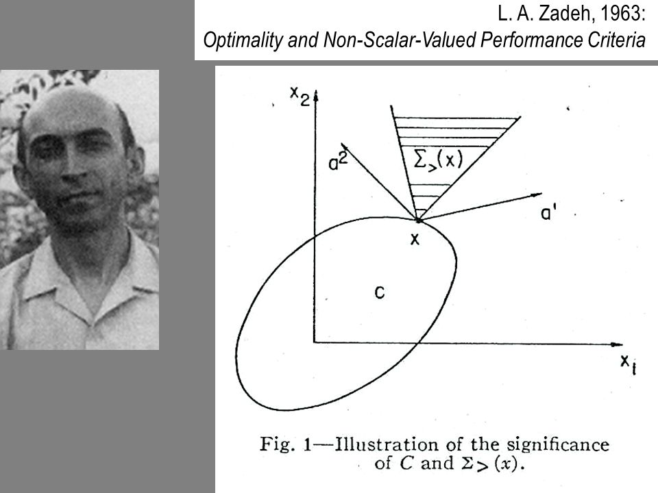 L. A. Zadeh, 1963: Optimality and Non-Scalar-Valued Performance Criteria