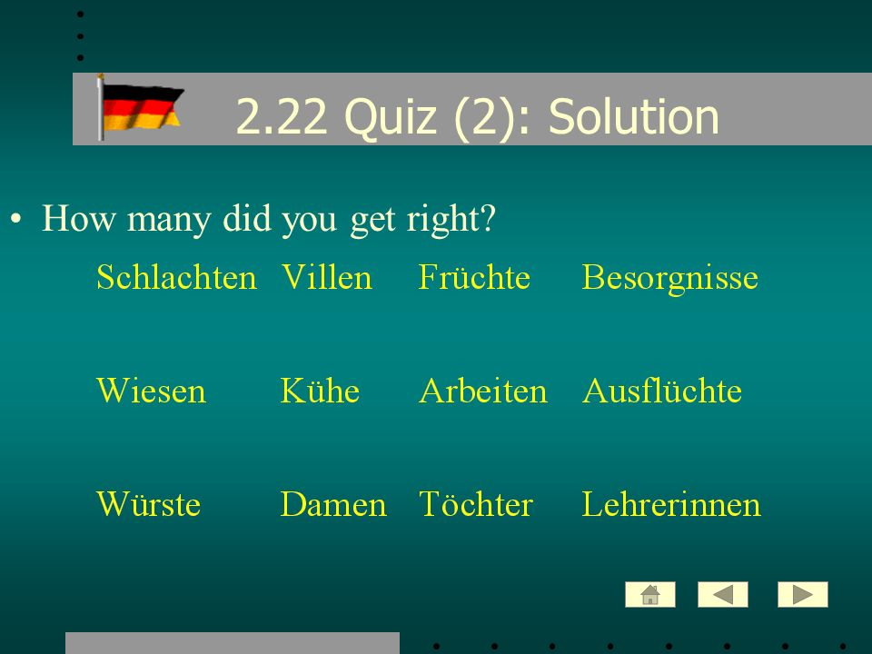 2.22 Quiz (2): Solution How many did you get right