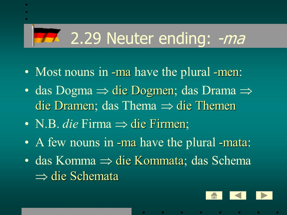 2.29 Neuter ending: -ma Most nouns in -ma have the plural -men: