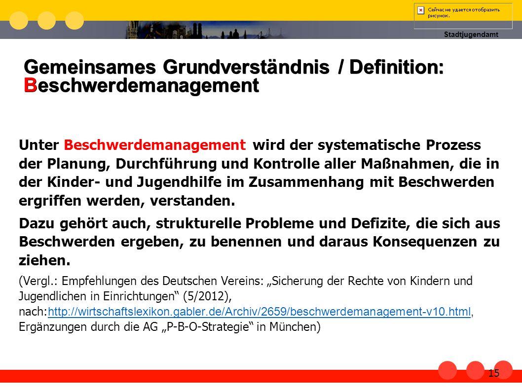 Gemeinsames Grundverständnis / Definition: Beschwerdemanagement