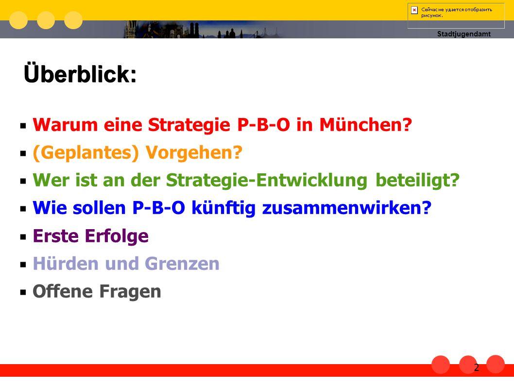 Überblick: ▪ Warum eine Strategie P-B-O in München