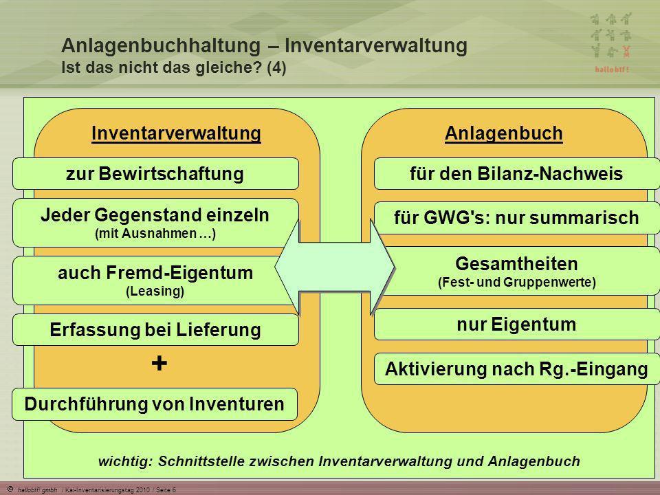 Anlagenbuchhaltung – Inventarverwaltung Ist das nicht das gleiche (4)