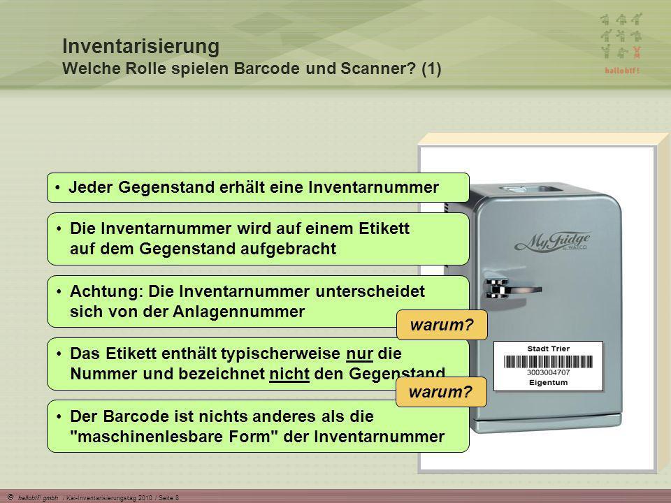 Inventarisierung Welche Rolle spielen Barcode und Scanner (1)
