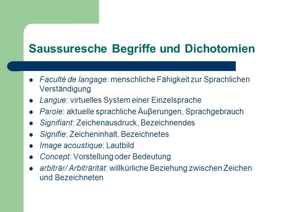 Saussuresche Begriffe und Dichotomien