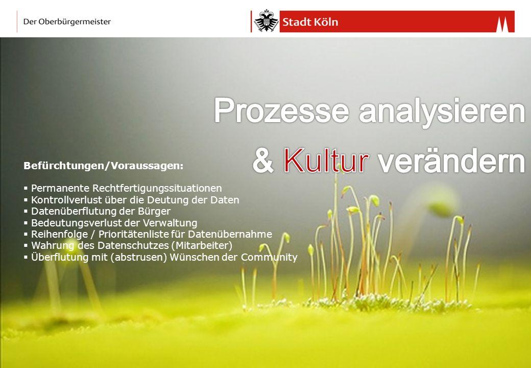 Prozesse analysieren & Kultur verändern 28/03/2017