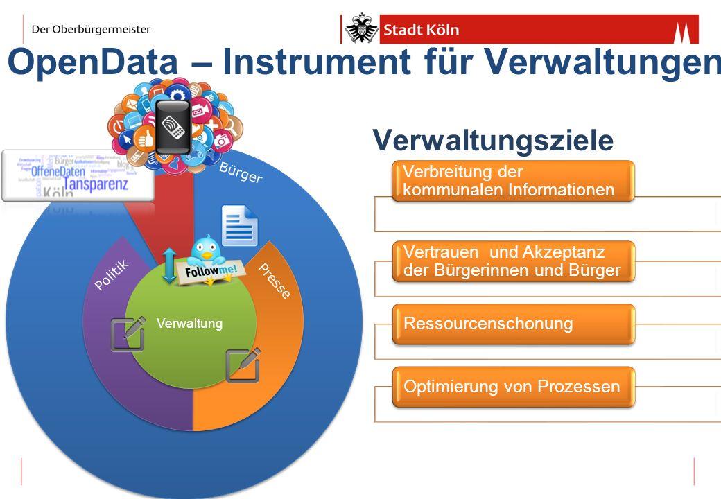 OpenData – Instrument für Verwaltungen