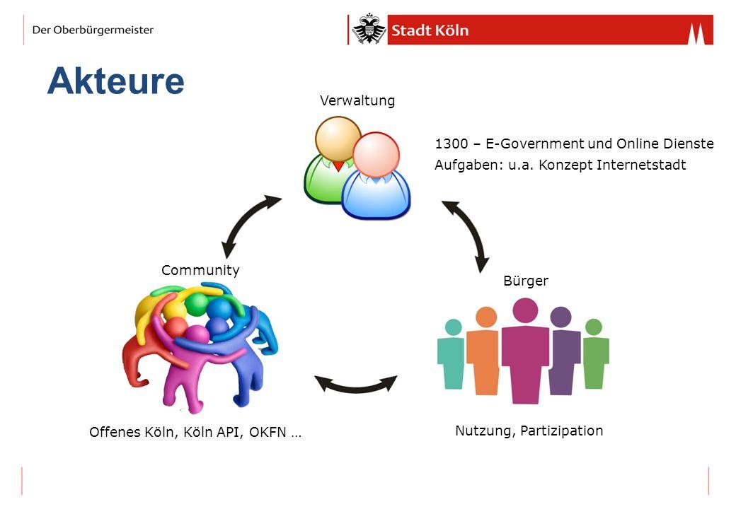 Akteure Verwaltung 1300 – E-Government und Online Dienste
