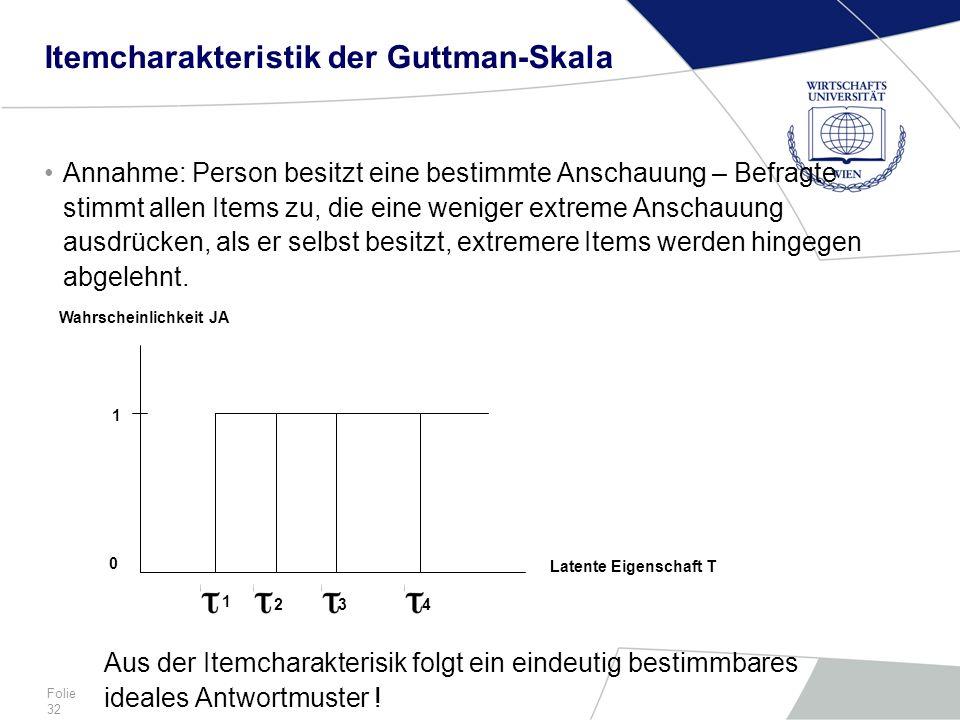 Itemcharakteristik der Guttman-Skala