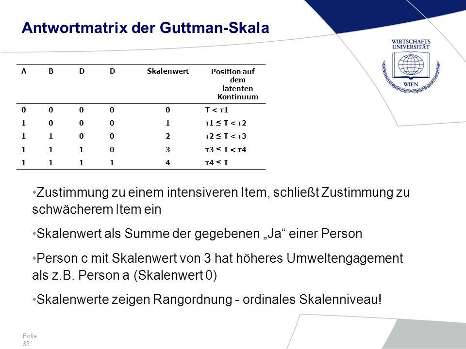 Antwortmatrix der Guttman-Skala