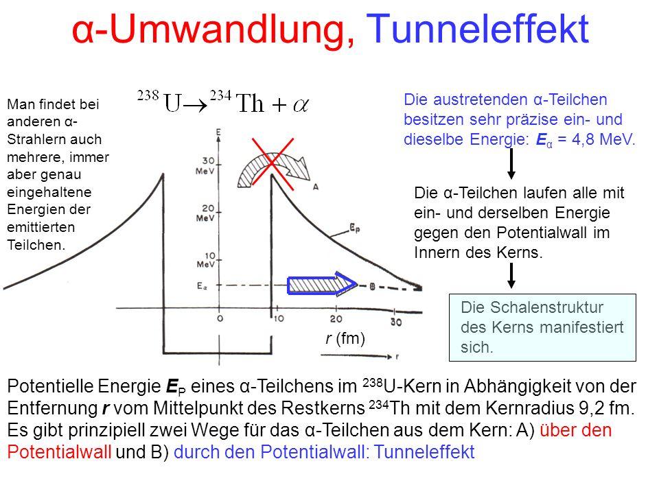 α-Umwandlung, Tunneleffekt
