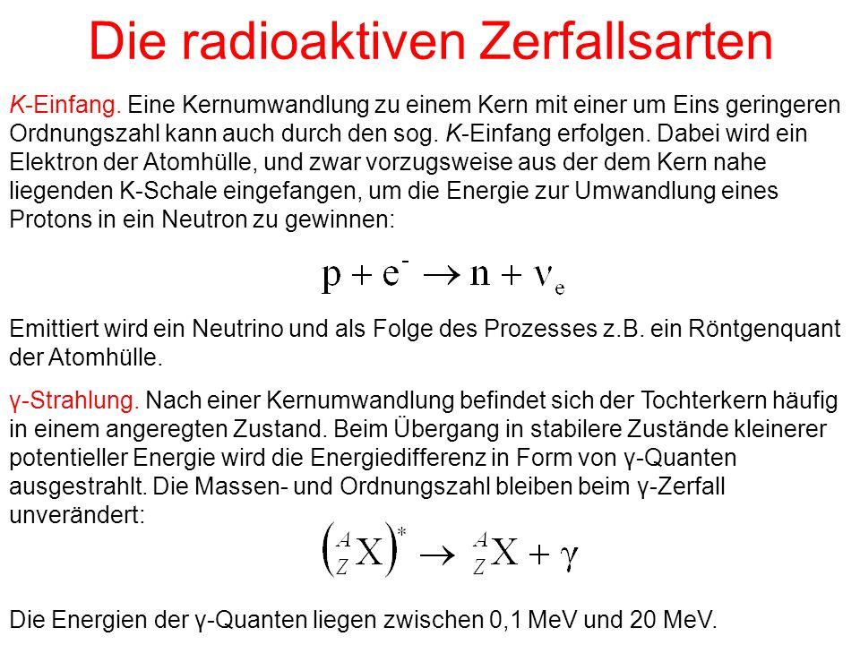 Die radioaktiven Zerfallsarten