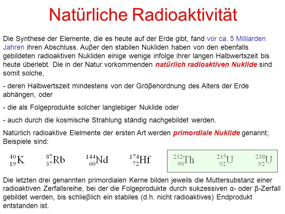Natürliche Radioaktivität