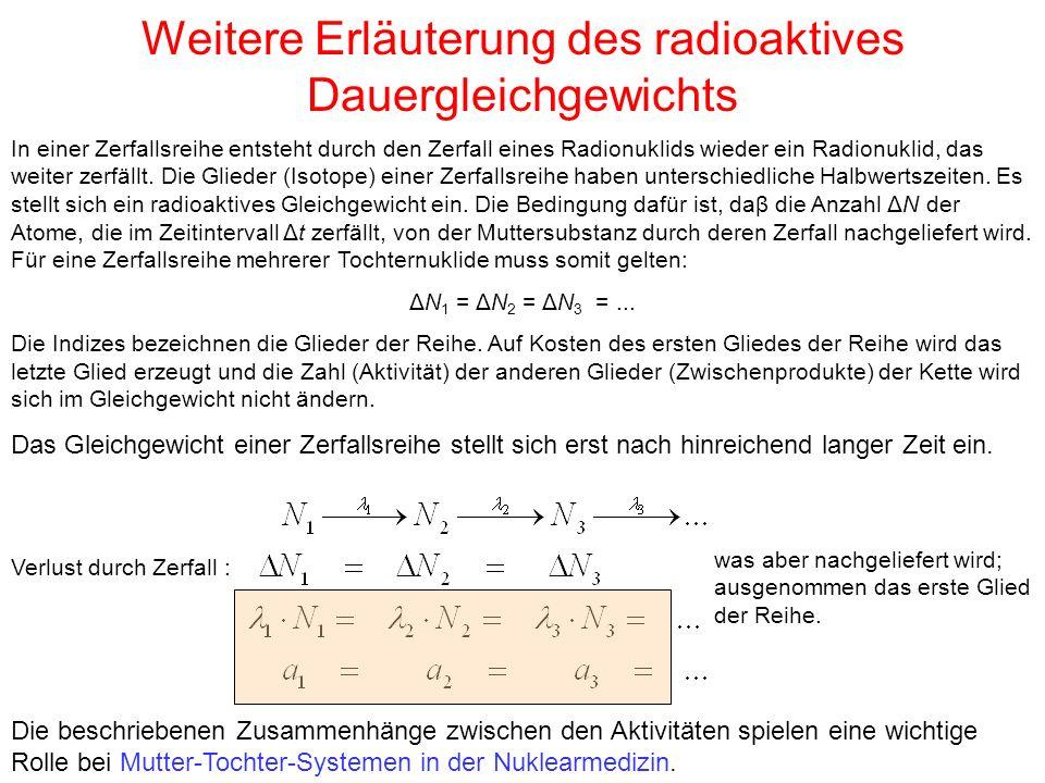 Weitere Erläuterung des radioaktives Dauergleichgewichts