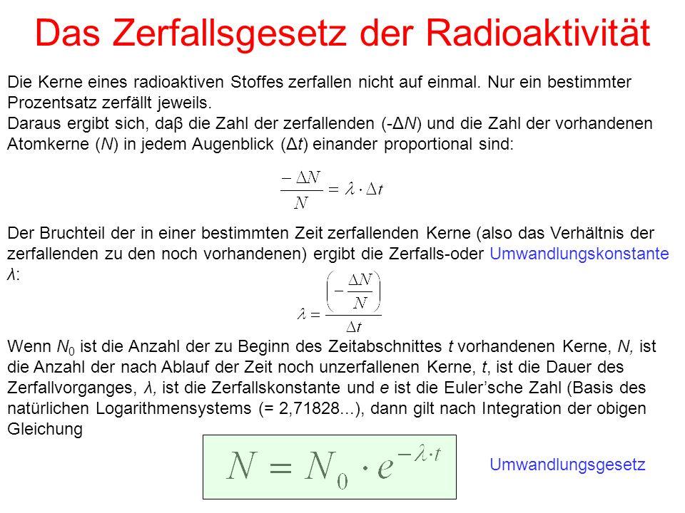 Das Zerfallsgesetz der Radioaktivität