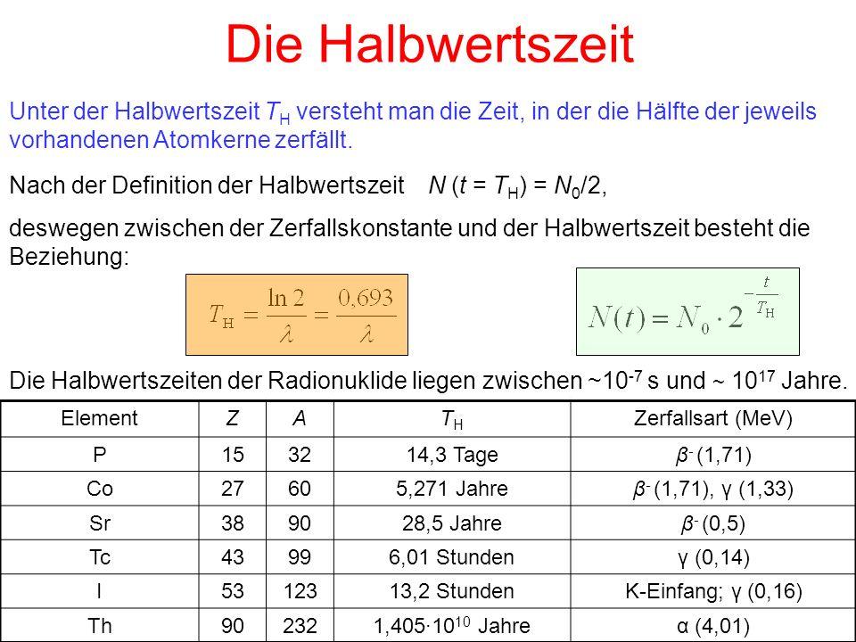 Die Halbwertszeit Unter der Halbwertszeit TH versteht man die Zeit, in der die Hälfte der jeweils vorhandenen Atomkerne zerfällt.
