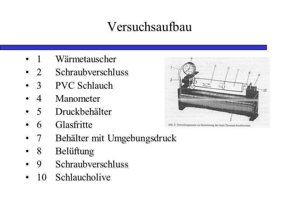 Versuchsaufbau 1 Wärmetauscher 2 Schraubverschluss 3 PVC Schlauch