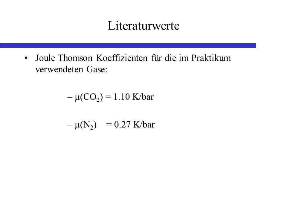 Literaturwerte Joule Thomson Koeffizienten für die im Praktikum verwendeten Gase: µ(CO2) = 1.10 K/bar.