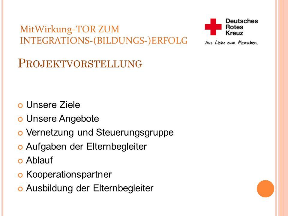 Projektvorstellung MitWirkung–TOR ZUM INTEGRATIONS-(BILDUNGS-)ERFOLG