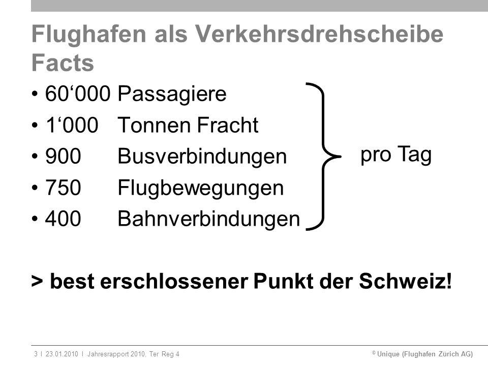 Flughafen als Verkehrsdrehscheibe Facts