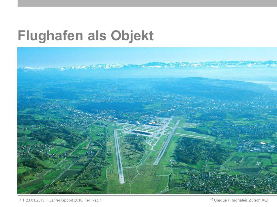 Flughafen als Objekt 20.7 Mio. Passagiere 268'000 Flugbewegungen