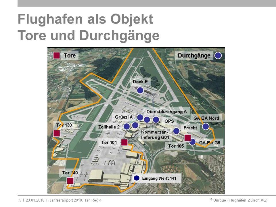 Flughafen als Objekt Tore und Durchgänge