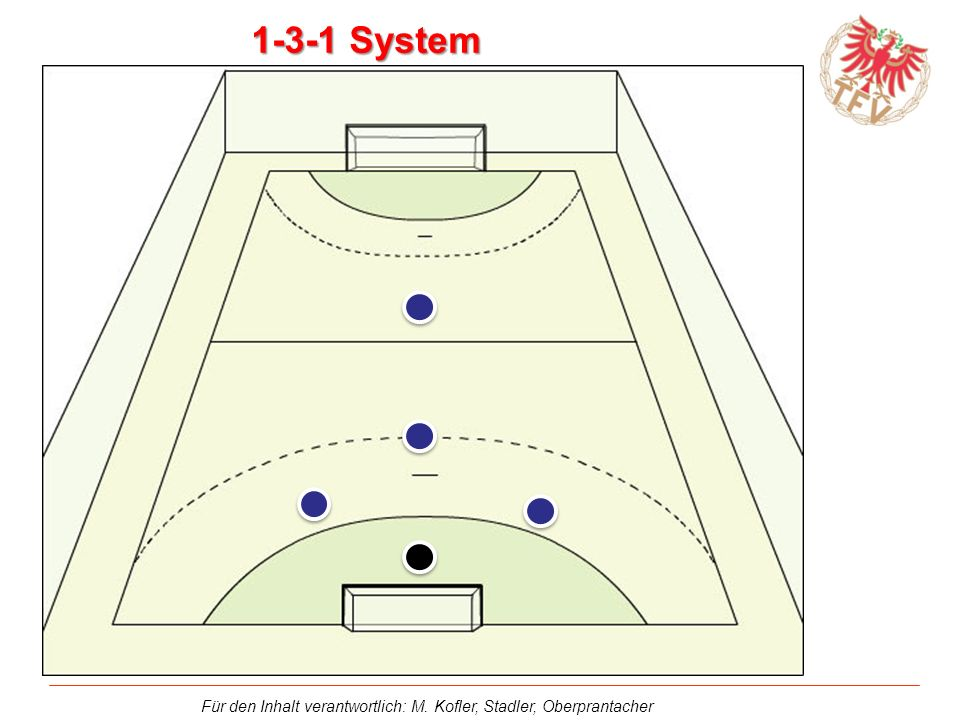 1-3-1 System
