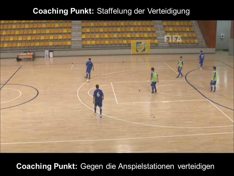 Coaching Punkt: Staffelung der Verteidigung