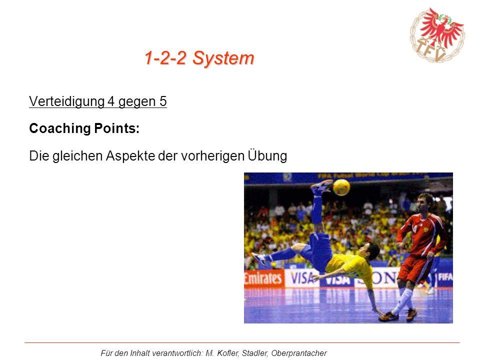 1-2-2 System Verteidigung 4 gegen 5 Coaching Points: