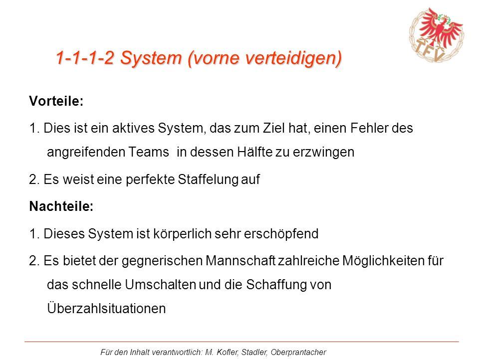 1-1-1-2 System (vorne verteidigen)