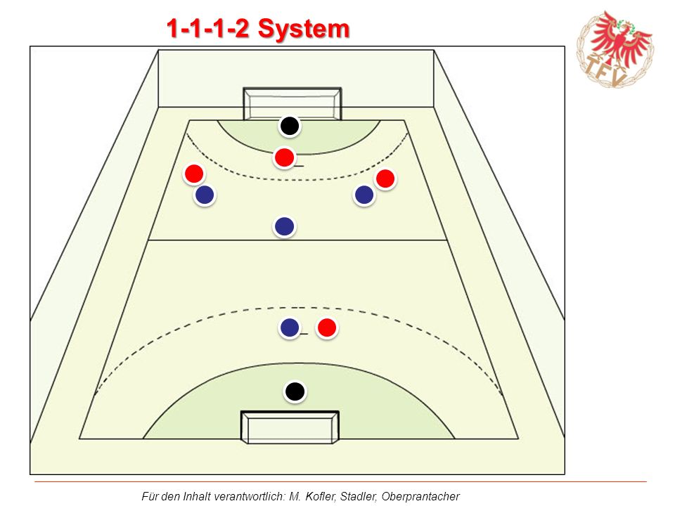 1-1-1-2 System