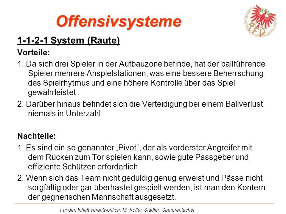 Offensivsysteme 1-1-2-1 System (Raute) Vorteile: