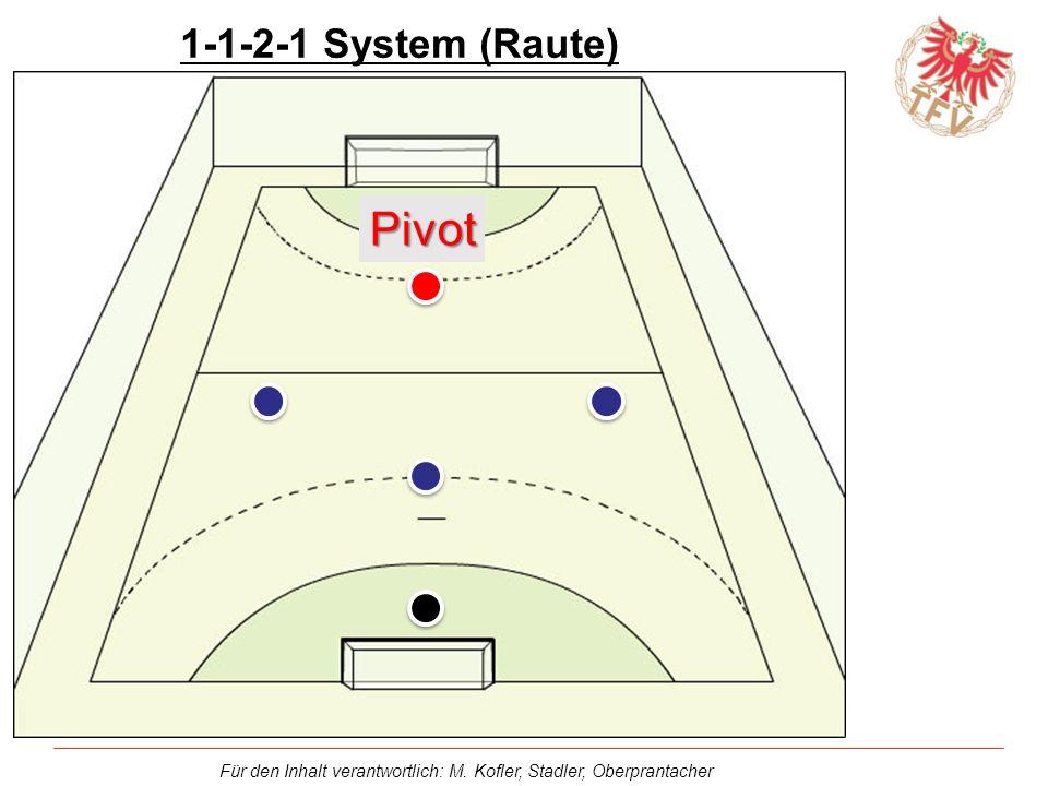 1-1-2-1 System (Raute) Pivot