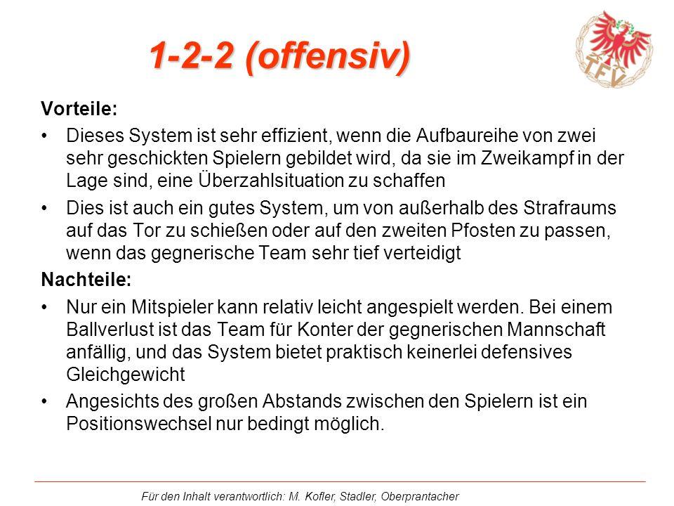 1-2-2 (offensiv) Vorteile: