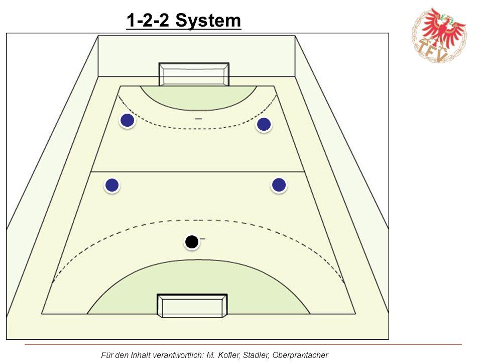 1-2-2 System
