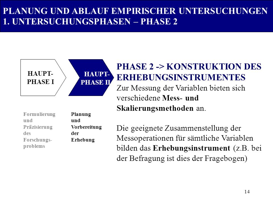 PHASE 2 -> KONSTRUKTION DES ERHEBUNGSINSTRUMENTES