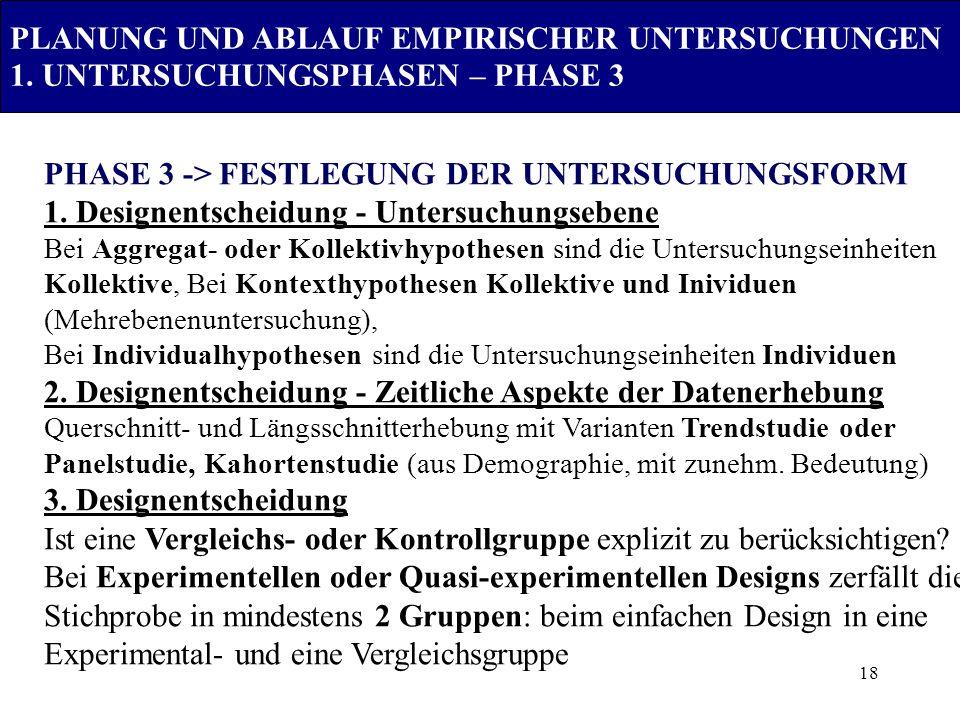 PHASE 3 -> FESTLEGUNG DER UNTERSUCHUNGSFORM