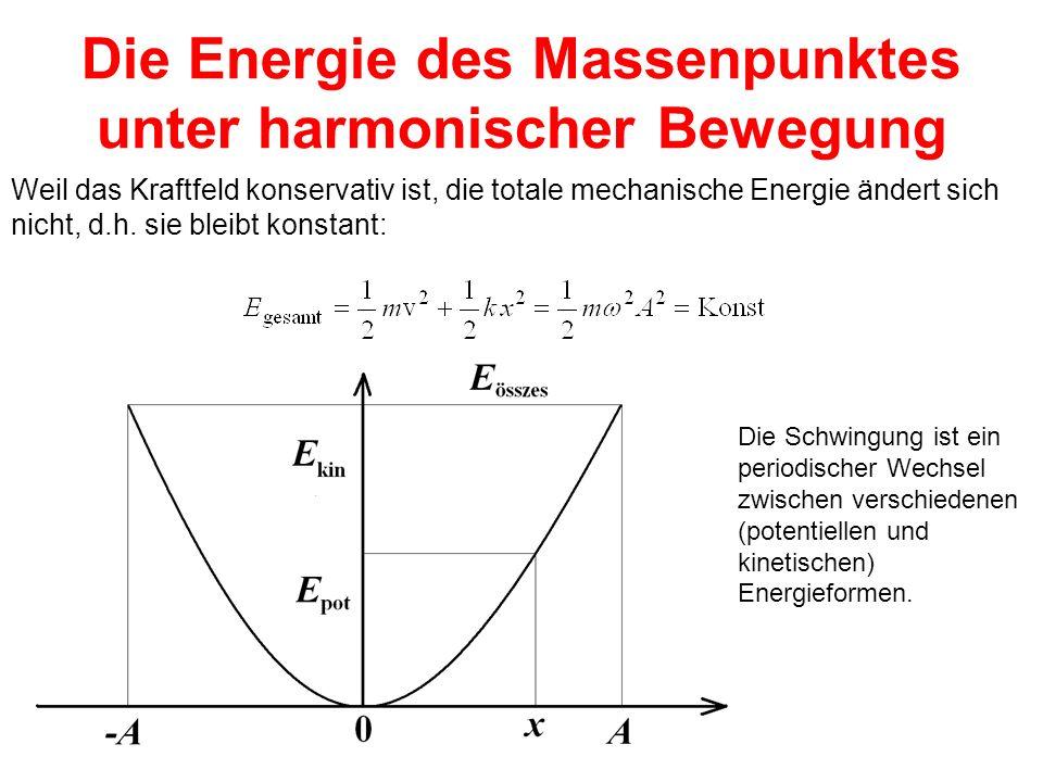 Die Energie des Massenpunktes unter harmonischer Bewegung