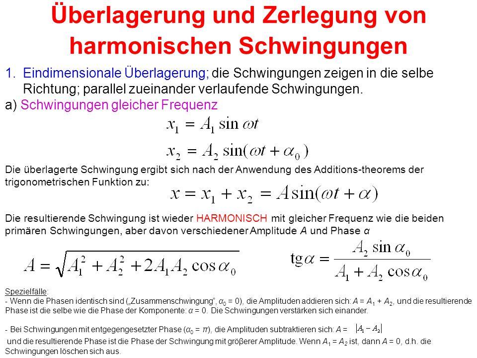 Überlagerung und Zerlegung von harmonischen Schwingungen