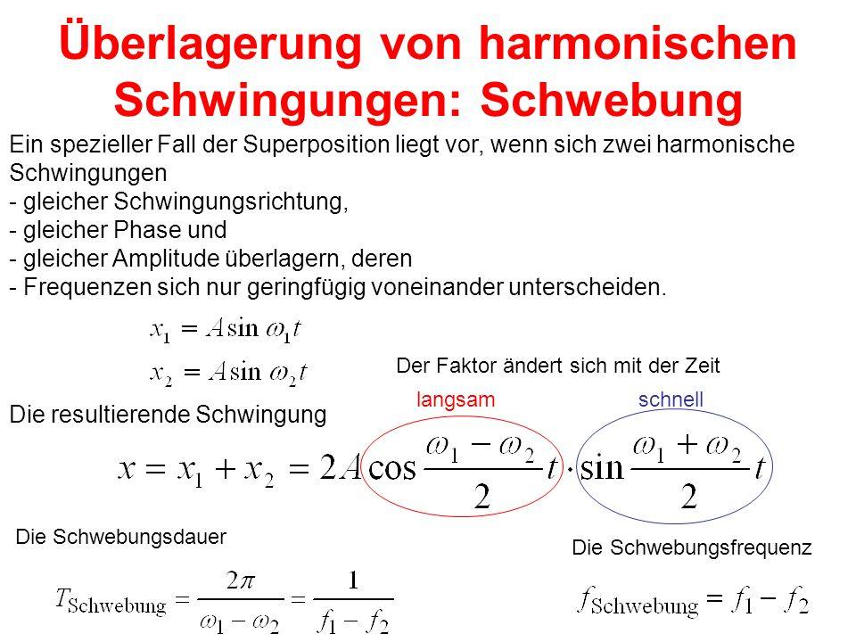 Überlagerung von harmonischen Schwingungen: Schwebung