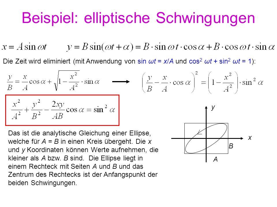 Beispiel: elliptische Schwingungen